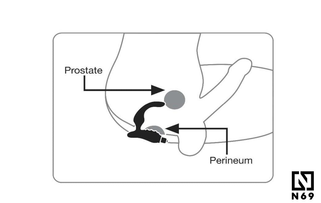 masaż prostaty instrukcja